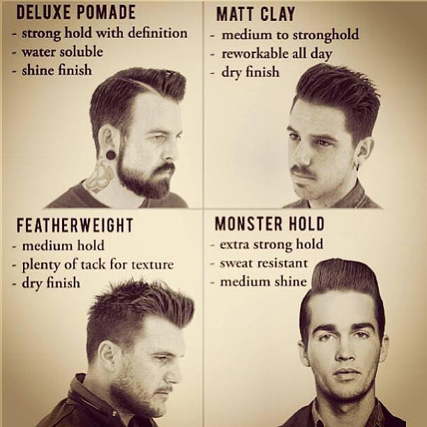 kreatywne męskie strzyżenia przymorze gdańsk fryzjer